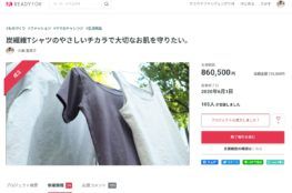 クラウドファンディングで達成率117%・859,000円を達成!